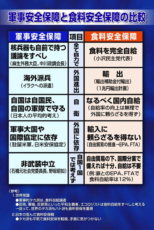 差し替えブログ4